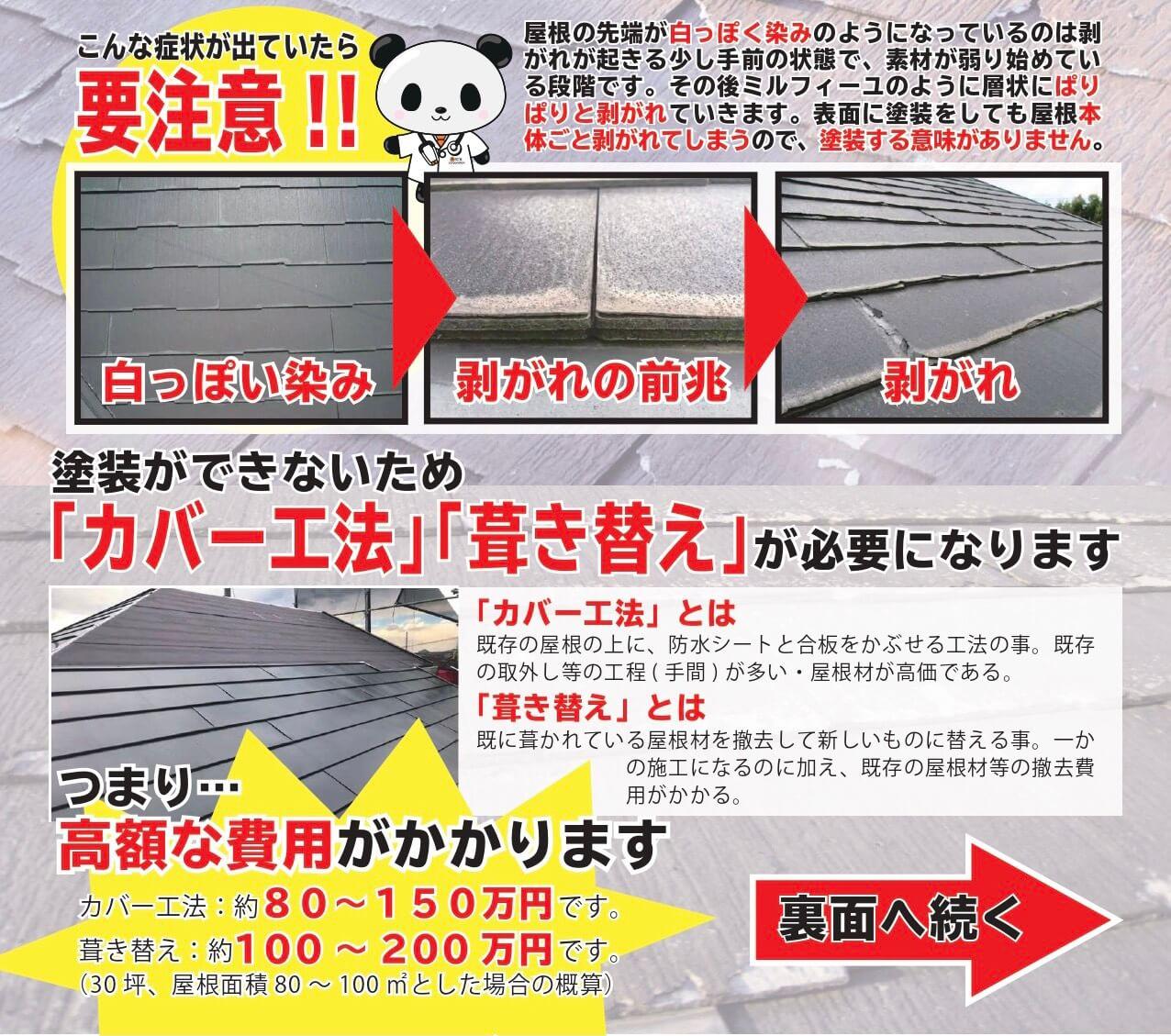 【朗報】屋根のカバー工法・葺き替えを勧められた皆様におすすめです!!